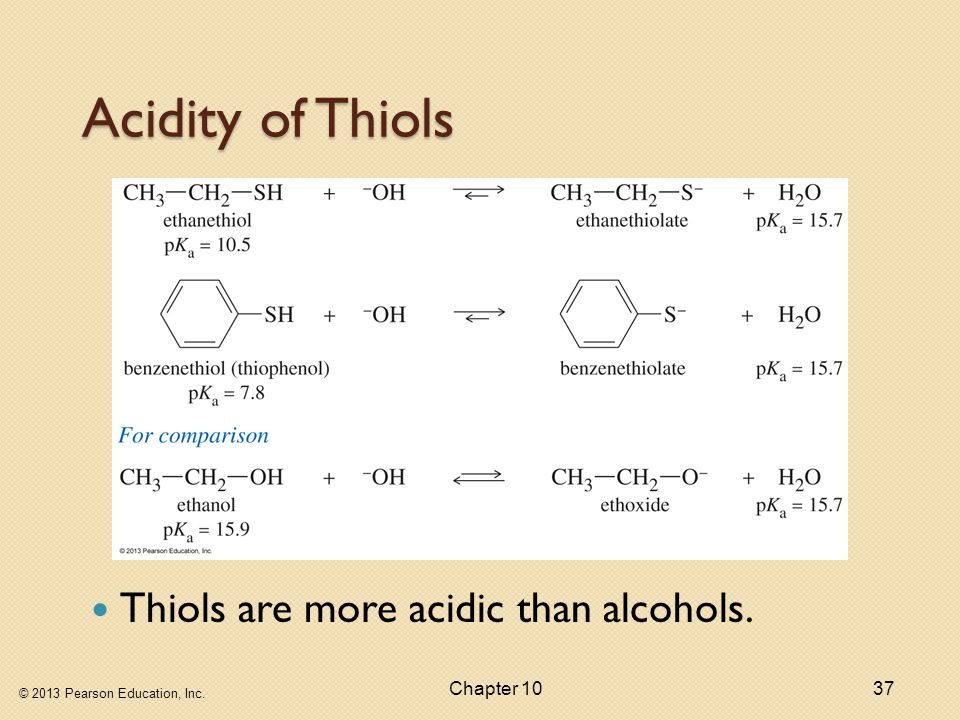 © 2013 Pearson Education, Inc. Chapter 1037 Acidity of Thiols Thiols are more acidic than alcohols.