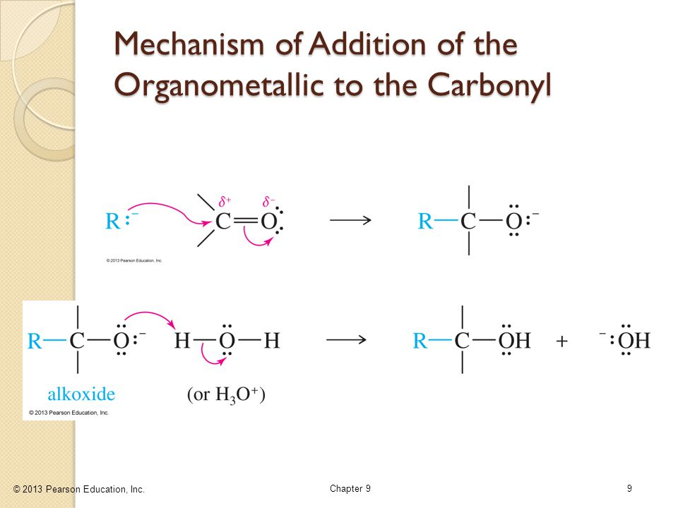 © 2013 Pearson Education, Inc. Chapter 99 Mechanism of Addition of the Organometallic to the Carbonyl