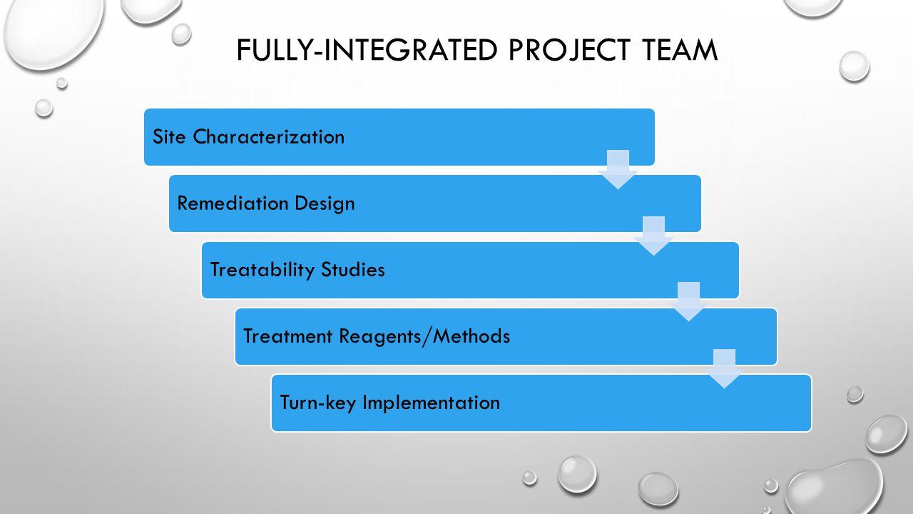 FULLY-INTEGRATED PROJECT TEAM Site CharacterizationRemediation DesignTreatability StudiesTreatment Reagents/MethodsTurn-key Implementation