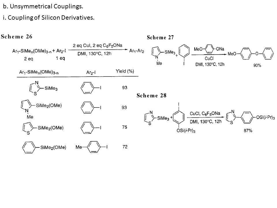 b. Unsymmetrical Couplings. i. Coupling of Silicon Derivatives.