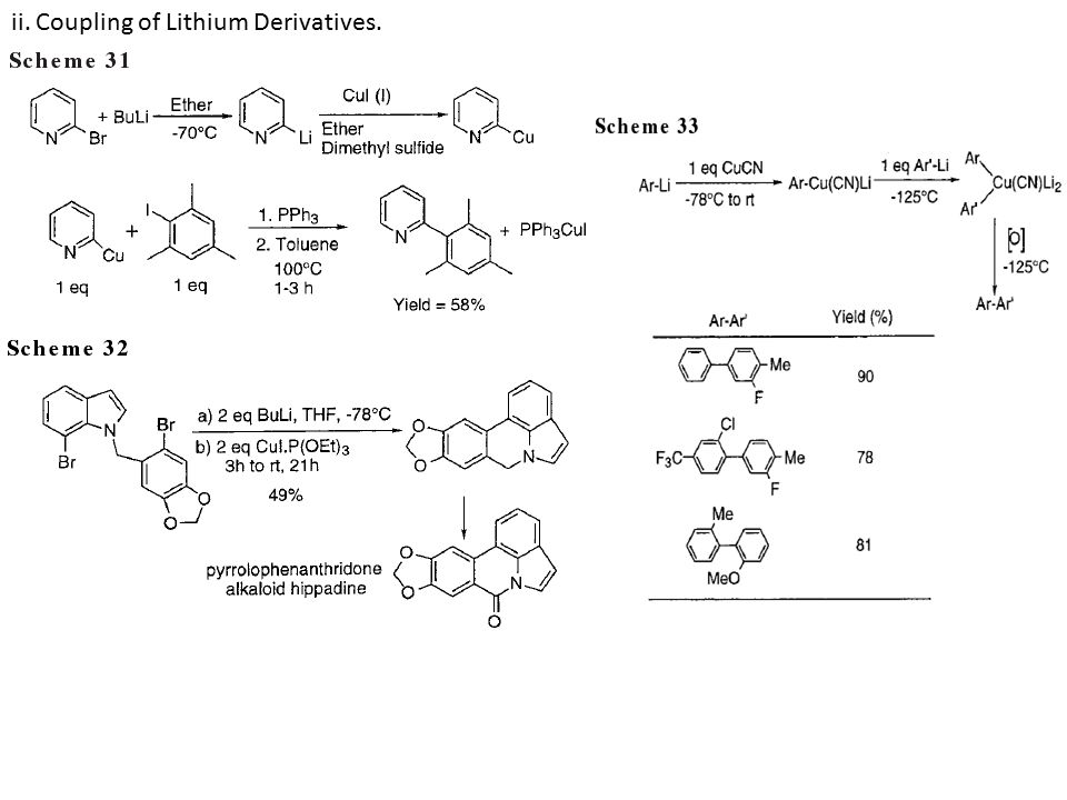 ii. Coupling of Lithium Derivatives.