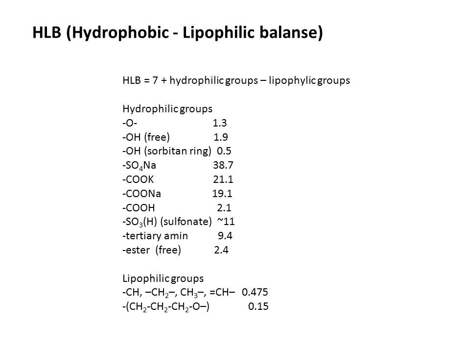 HLB (Hydrophobic - Lipophilic balanse) HLB = 7 + hydrophilic groups – lipophylic groups Hydrophilic groups -O- 1.3 -OH (free) 1.9 -OH (sorbitan ring) 0.5 -SO 4 Na 38.7 -COOK 21.1 -COONa 19.1 -COOH 2.1 -SO 3 (H) (sulfonate) ~11 -tertiary amin 9.4 -ester (free) 2.4 Lipophilic groups -CH, –CH 2 –, CH 3 –, =CH– 0.475 -(CH 2 -CH 2 -CH 2 -O–) 0.15