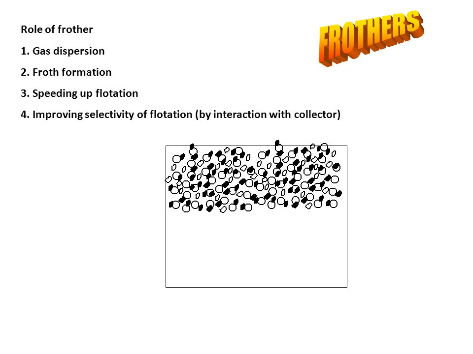 Role of frother 1. Gas dispersion 2. Froth formation 3.