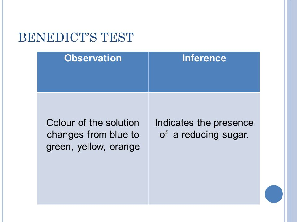 BENEDICT'S TEST ObservationInference Colour of the solution changes from blue to green, yellow, orange Indicates the presence of a reducing sugar.
