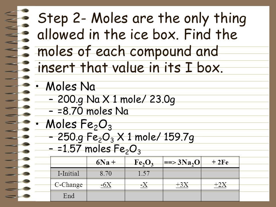 STEP1= SET UP the ICE Box below the balanced reaction. (I-Initial C-Change E-End). Using the coefficients, (the #'s in front of each compound) to dete