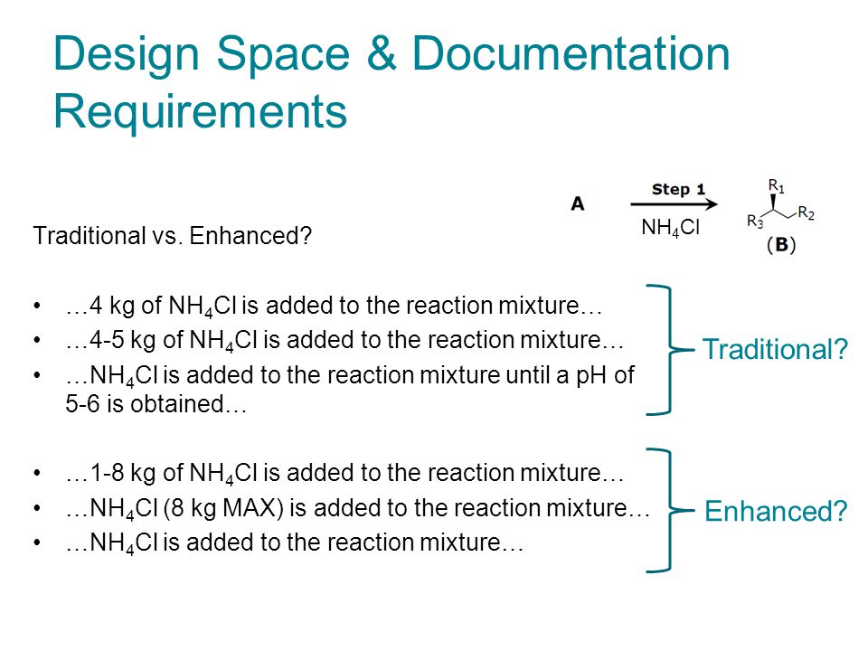 Design Space & Documentation Requirements Traditional vs. Enhanced? …4 kg of NH 4 Cl is added to the reaction mixture… …4-5 kg of NH 4 Cl is added to