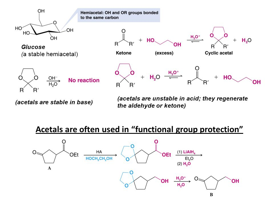 Acetals are often used in functional group protection Glucose (a stable hemiacetal) (acetals are stable in base) (acetals are unstable in acid; they regenerate the aldehyde or ketone)