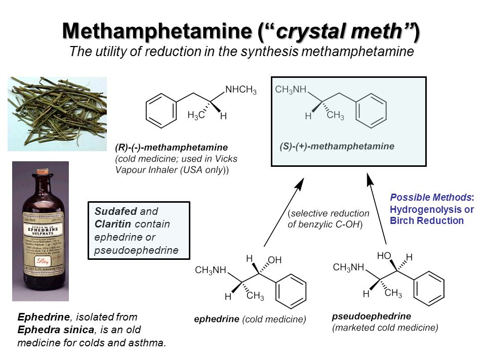 Methamphetamine ( crystal meth ) Methamphetamine ( crystal meth ) The utility of reduction in the synthesis methamphetamine Possible Methods: Hydrogenolysis or Birch Reduction Sudafed and Claritin contain ephedrine or pseudoephedrine Ephedrine, isolated from Ephedra sinica, is an old medicine for colds and asthma.