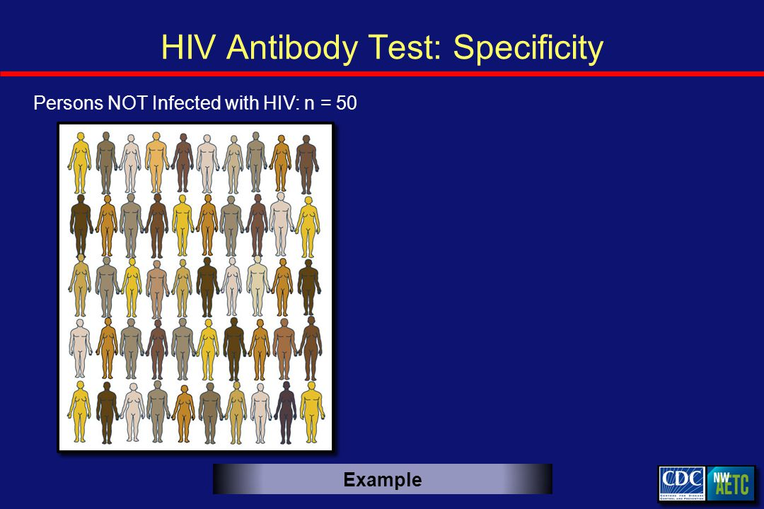 Persons NOT Infected with HIV: n = 50 Example