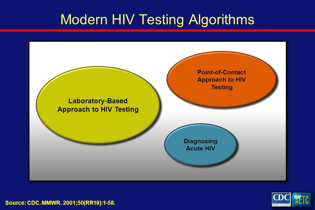 Modern HIV Testing Algorithms Source: CDC. MMWR. 2001;50(RR19):1-58.