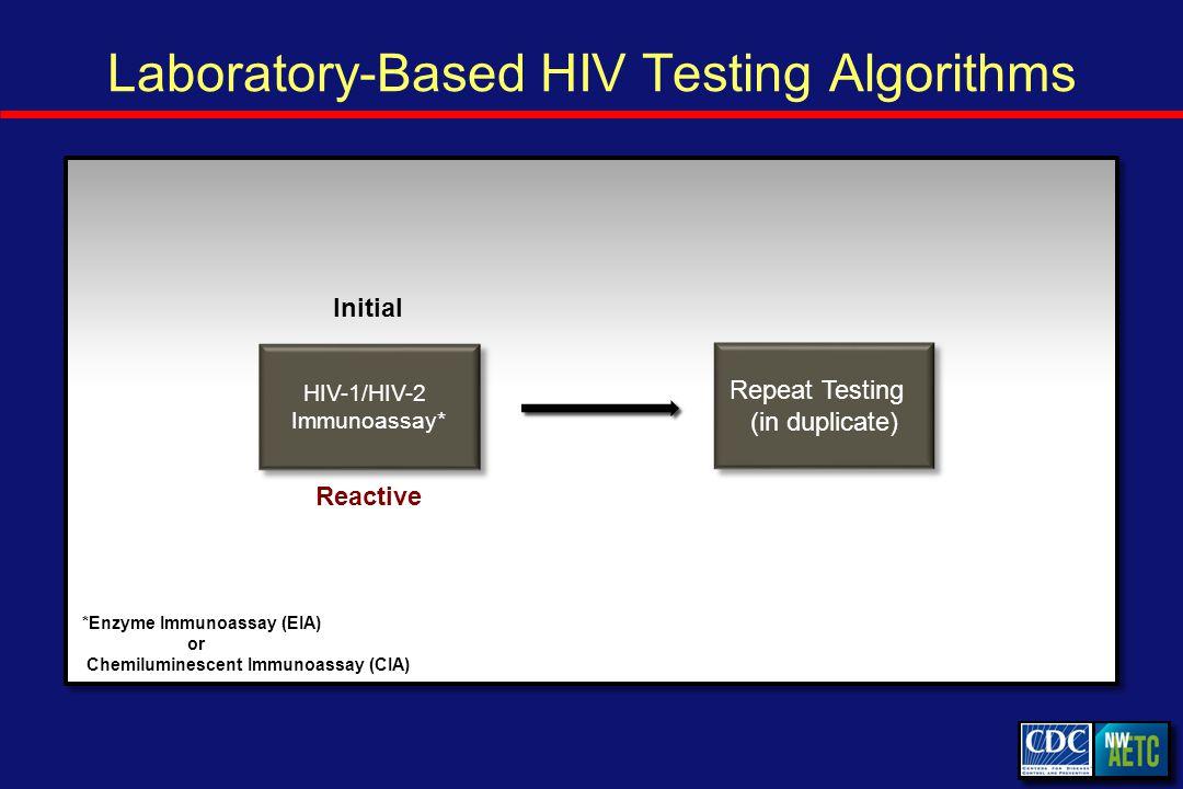 Laboratory-Based HIV Testing Algorithms Initial Reactive Repeat Testing (in duplicate) HIV-1/HIV-2 Immunoassay* *Enzyme Immunoassay (EIA) or Chemilumi