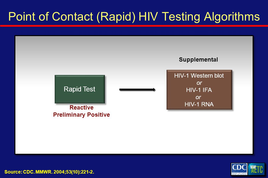 Point of Contact (Rapid) HIV Testing Algorithms Rapid Test Reactive Preliminary Positive Supplemental HIV-1 Western blot or HIV-1 IFA or HIV-1 RNA HIV-1 Western blot or HIV-1 IFA or HIV-1 RNA Source: CDC.