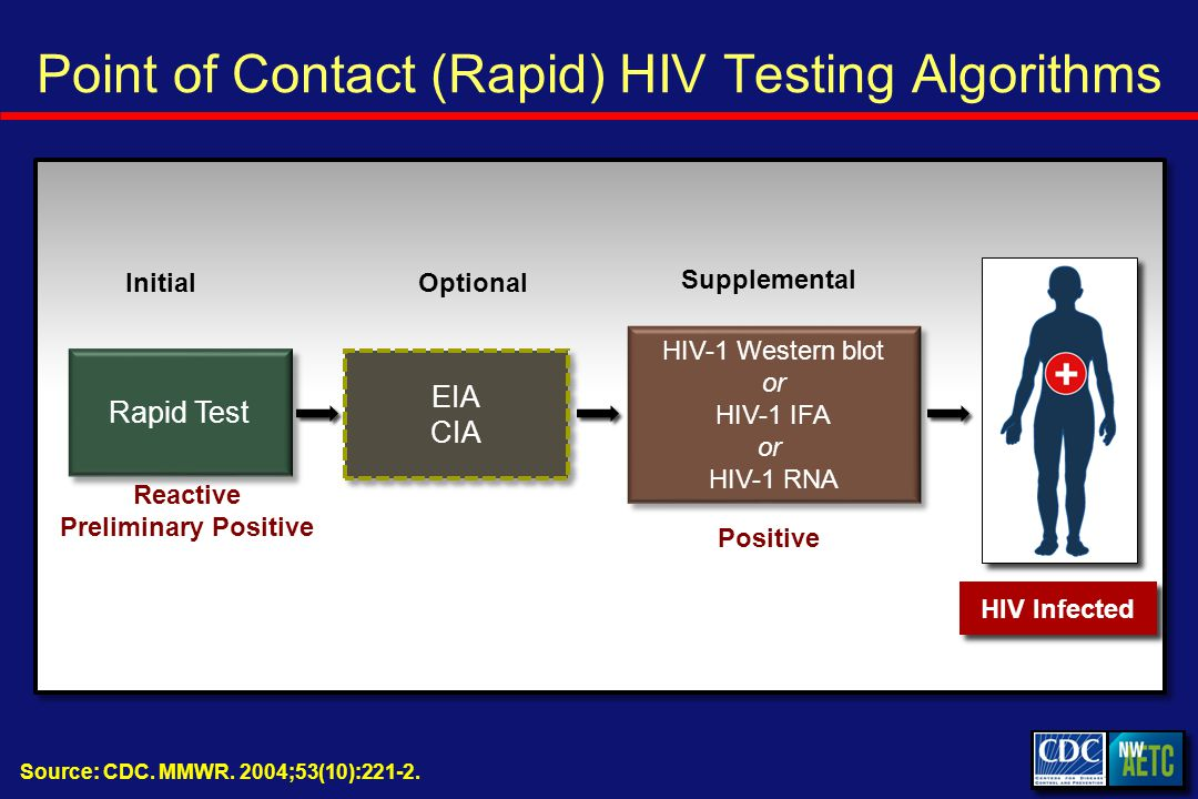 Point of Contact (Rapid) HIV Testing Algorithms Initial Supplemental HIV-1 Western blot or HIV-1 IFA or HIV-1 RNA HIV-1 Western blot or HIV-1 IFA or HIV-1 RNA Positive HIV Infected Rapid Test Reactive Preliminary Positive EIA CIA Optional Source: CDC.