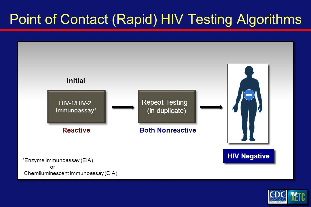 Point of Contact (Rapid) HIV Testing Algorithms Initial Reactive Repeat Testing (in duplicate) HIV Negative Both Nonreactive HIV-1/HIV-2 Immunoassay* *Enzyme Immunoassay (EIA) or Chemiluminescent Immunoassay (CIA)