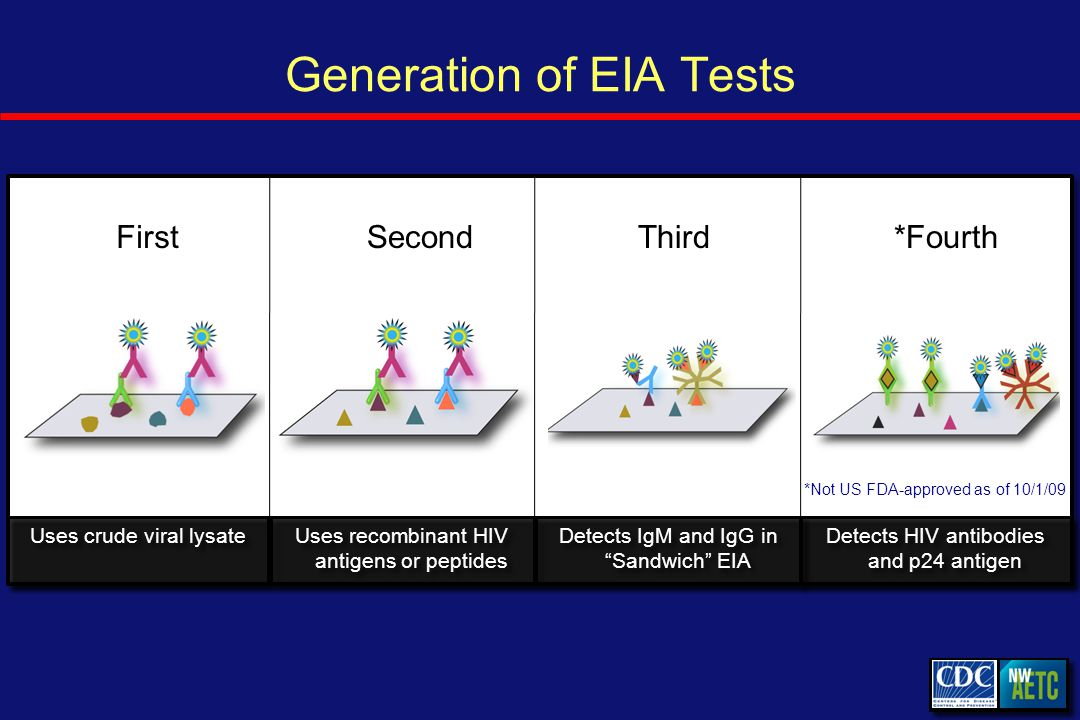 Traditional HIV EIAs Based on color change/fluorescence Change compared with standardized cut-off Result positive or negative No specific antibody reaction information Multiple samples run with traditional EIA Based on color change/fluorescence Change compared with standardized cut-off Result positive or negative No specific antibody reaction information Multiple samples run with traditional EIA 96-Well Microtiter Plate EIAInterpretation of EIAs