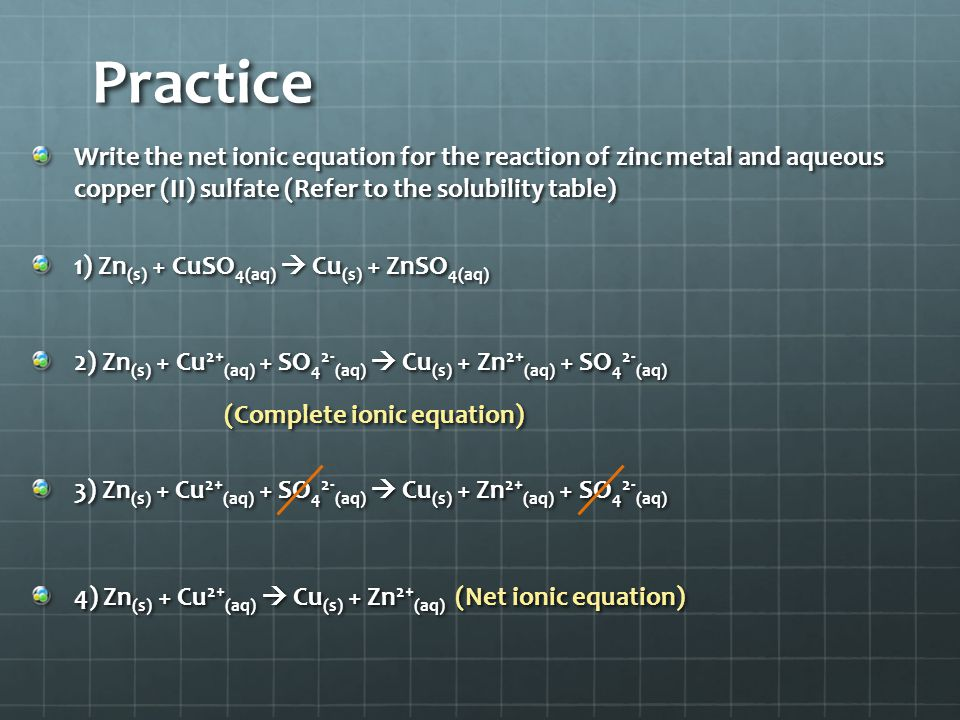 Practice Write the net ionic equation for the reaction of zinc metal and aqueous copper (II) sulfate (Refer to the solubility table) 1) Zn (s) + CuSO 4(aq)  Cu (s) + ZnSO 4(aq) 2) Zn (s) + Cu 2+ (aq) + SO 4 2- (aq)  Cu (s) + Zn 2+ (aq) + SO 4 2- (aq) (Complete ionic equation) 3) Zn (s) + Cu 2+ (aq) + SO 4 2- (aq)  Cu (s) + Zn 2+ (aq) + SO 4 2- (aq) 4) Zn (s) + Cu 2+ (aq)  Cu (s) + Zn 2+ (aq) (Net ionic equation)
