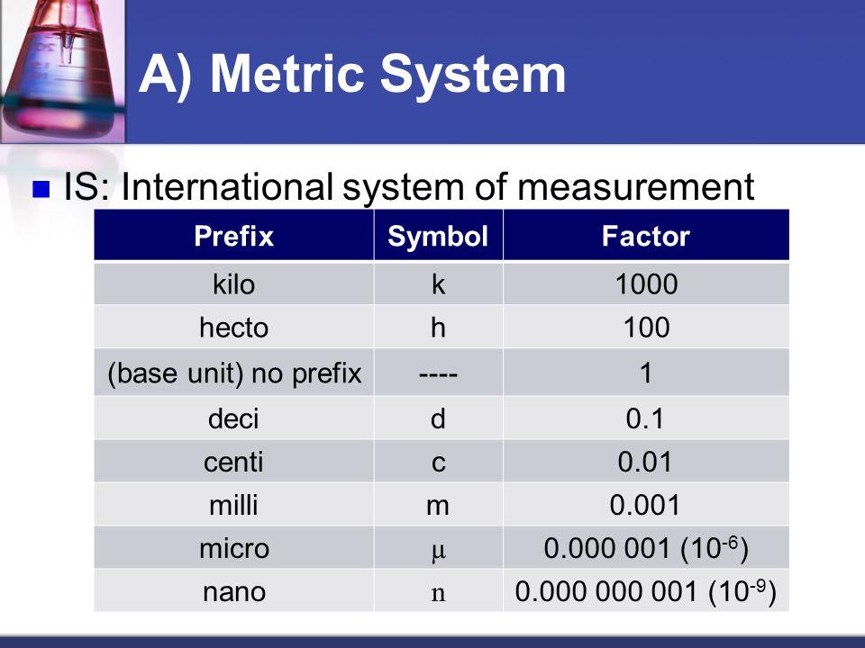 A) Metric System IS: International system of measurement PrefixSymbolFactor kilok1000 hectoh100 (base unit) no prefix----1 decid0.1 centic0.01 millim0.001 micro µ 0.000 001 (10 -6 ) nano n 0.000 000 001 (10 -9 )