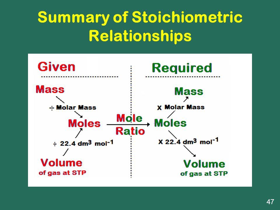 Summary of Stoichiometric Relationships 47