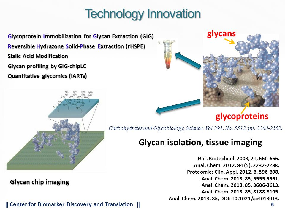 6  Center for Biomarker Discovery and Translation  6 Technology Innovation Carbohydrates and Glycobiology, Science, Vol.291, No.
