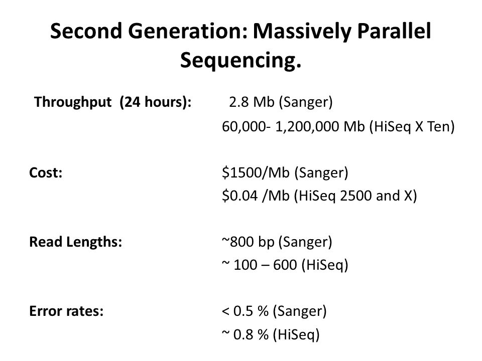 Second Generation: Massively Parallel Sequencing. Throughput (24 hours): 2.8 Mb (Sanger) 60,000- 1,200,000 Mb (HiSeq X Ten) Cost: $1500/Mb (Sanger) $0