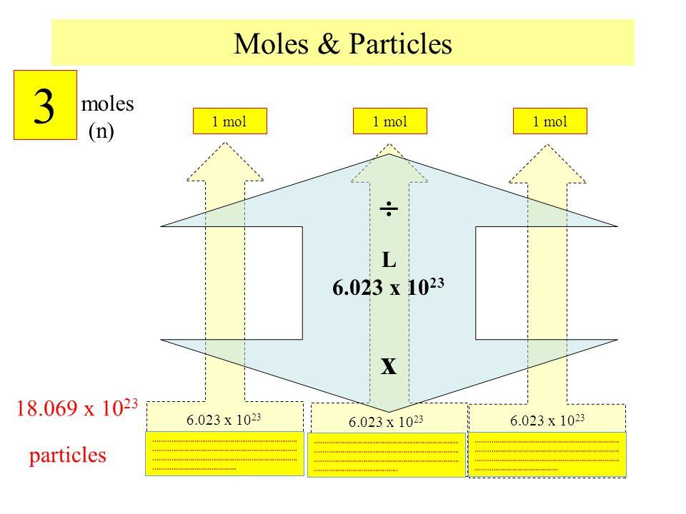Moles & Particles............................................................................................................................................................................................................................................................................