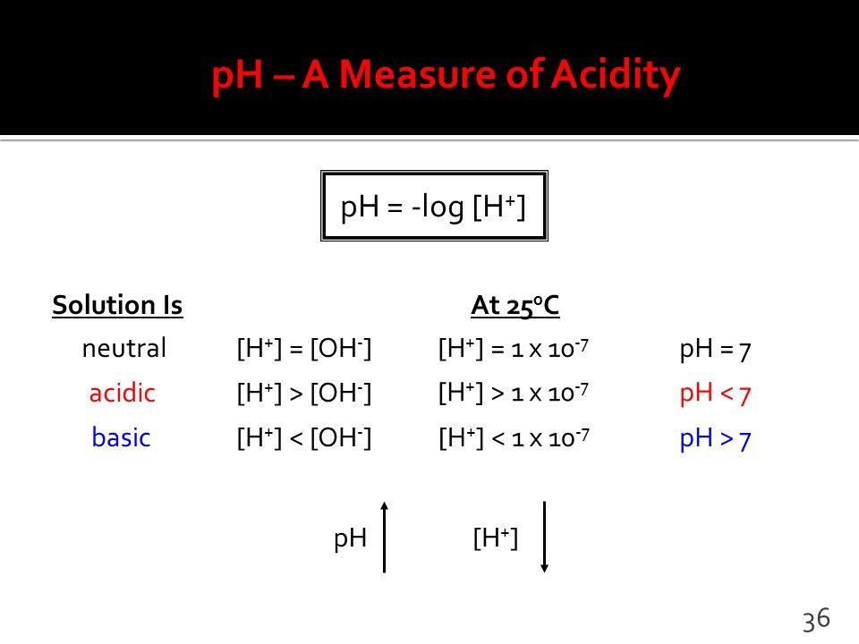36 pH – A Measure of Acidity pH = -log [H + ] [H + ] = [OH - ] [H + ] > [OH - ] [H + ] < [OH - ] Solution Is neutral acidic basic [H + ] = 1 x 10 -7 [H + ] > 1 x 10 -7 [H + ] < 1 x 10 -7 pH = 7 pH < 7 pH > 7 At 25 0 C pH[H + ]