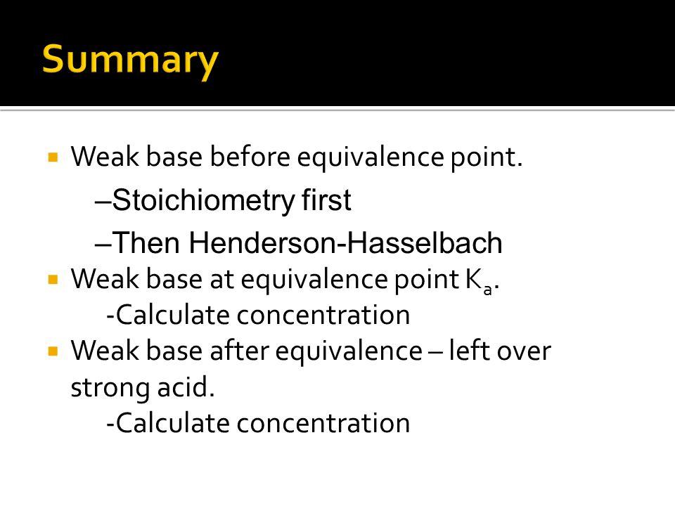  Weak base before equivalence point.