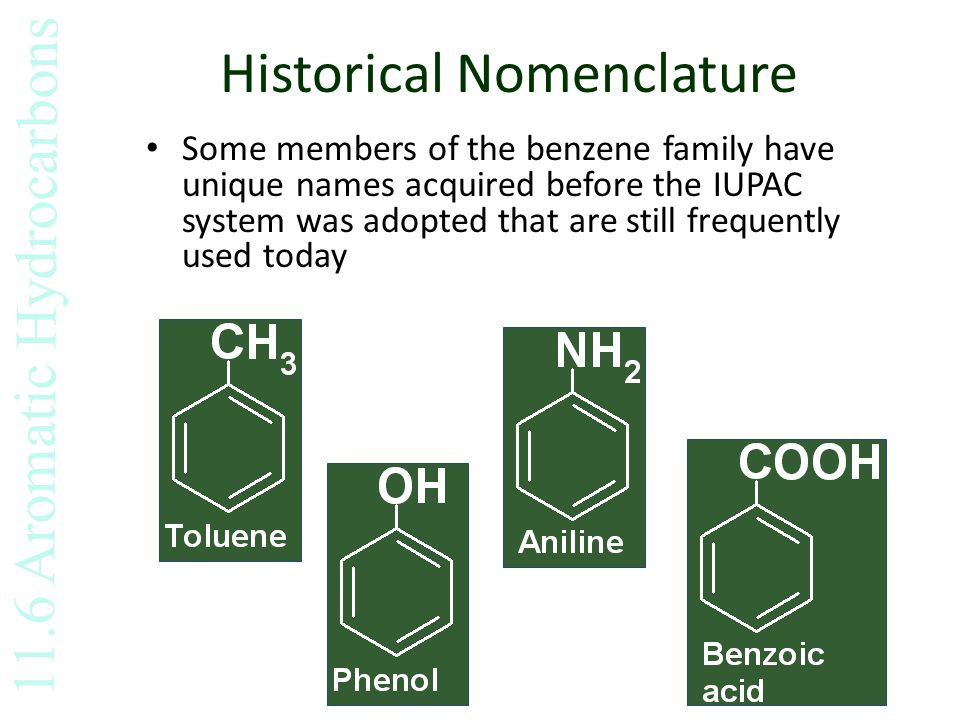 Historical Nomenclature Some members of the benzene family have unique names acquired before the IUPAC system was adopted that are still frequently used today 11.6 Aromatic Hydrocarbons