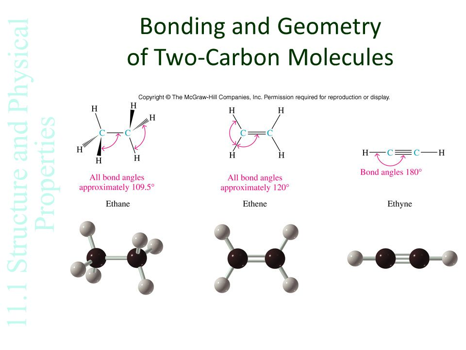 Bonding and Geometry of Two-Carbon Molecules 11.1 Structure and Physical Properties