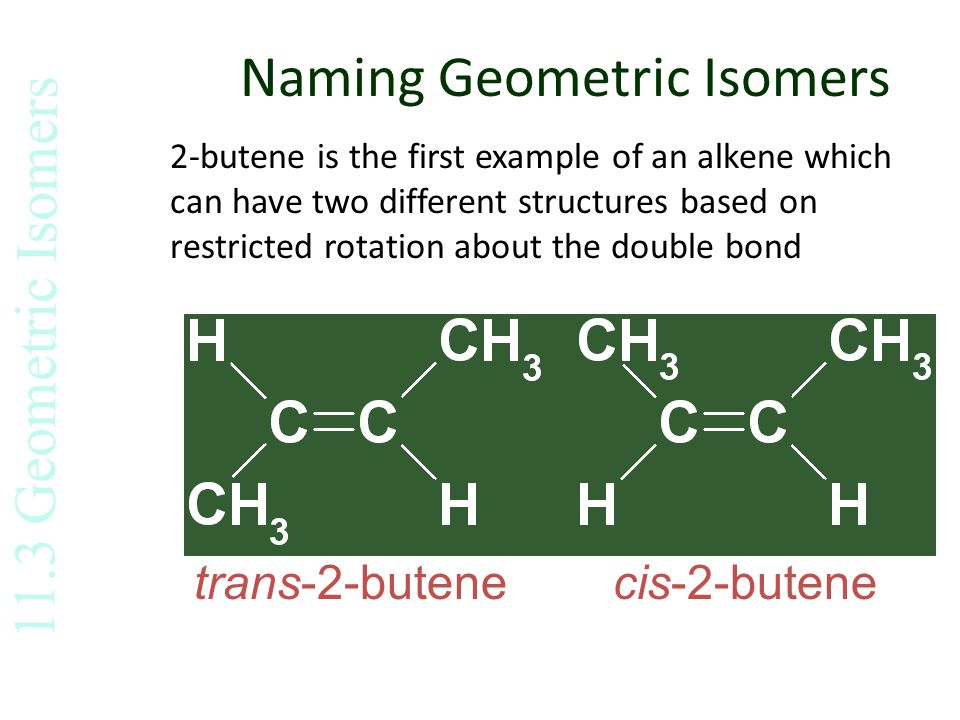 Naming Geometric Isomers 2-butene is the first example of an alkene which can have two different structures based on restricted rotation about the double bond trans-2-butene cis-2-butene 11.3 Geometric Isomers