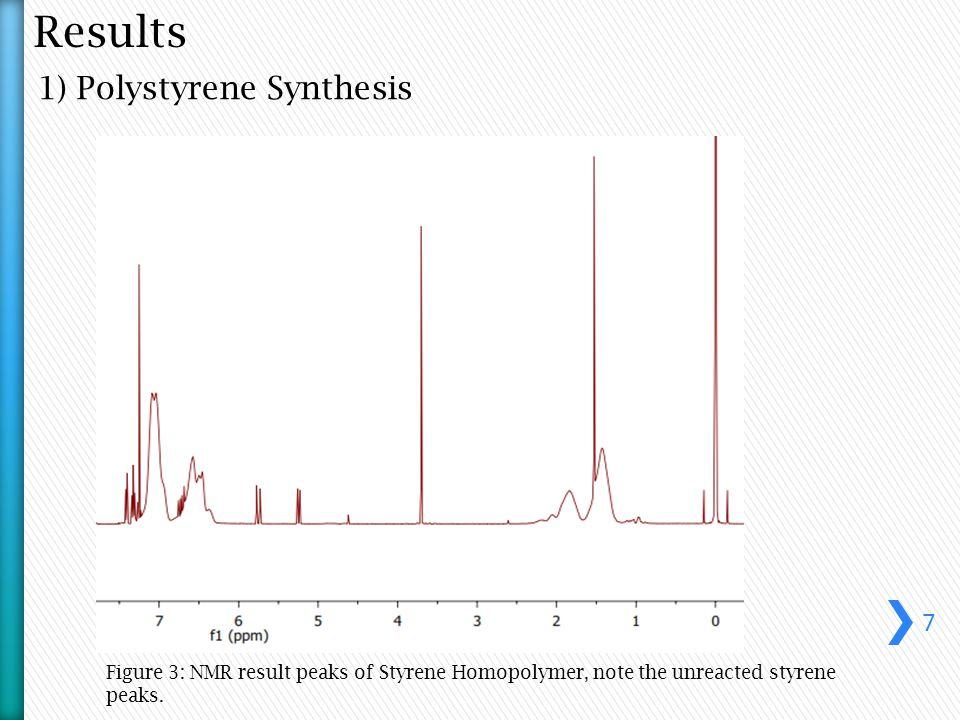 Results Figure 3: NMR result peaks of Styrene Homopolymer, note the unreacted styrene peaks. 7 1) Polystyrene Synthesis