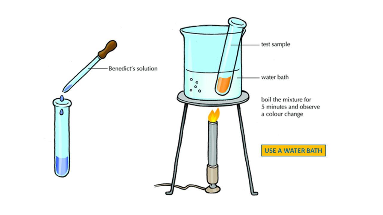 USE A WATER BATH