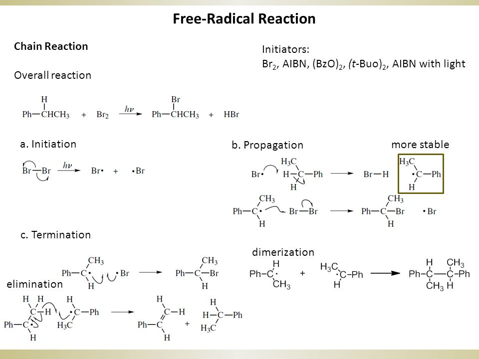 Chain Reaction Overall reaction Free-Radical Reaction a.