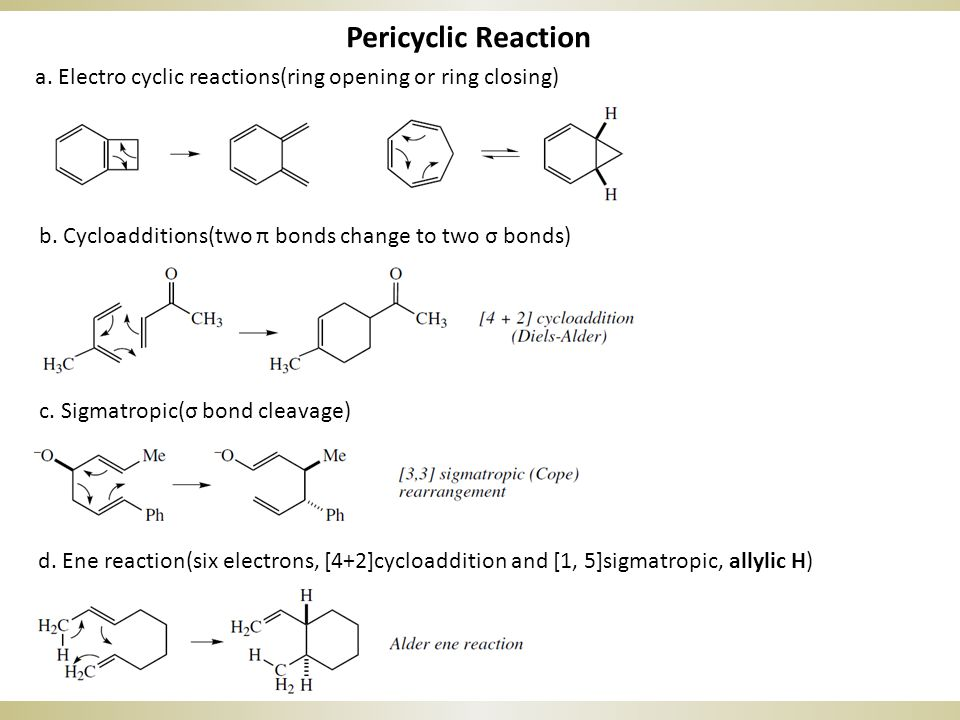 Pericyclic Reaction a. Electro cyclic reactions(ring opening or ring closing) b.