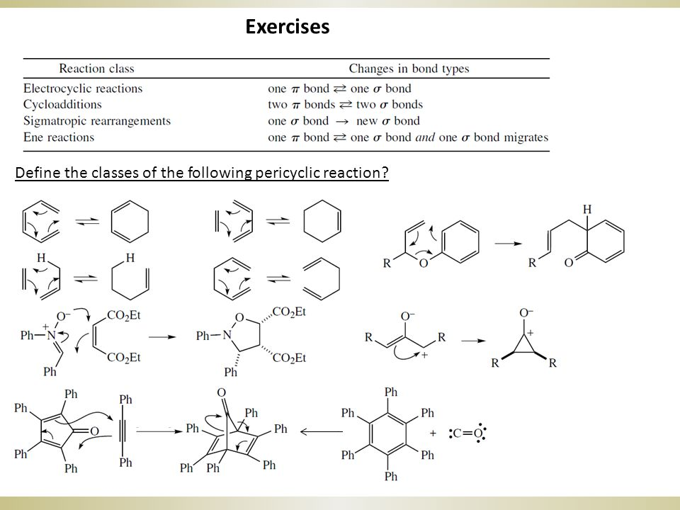 Define the classes of the following pericyclic reaction? Exercises