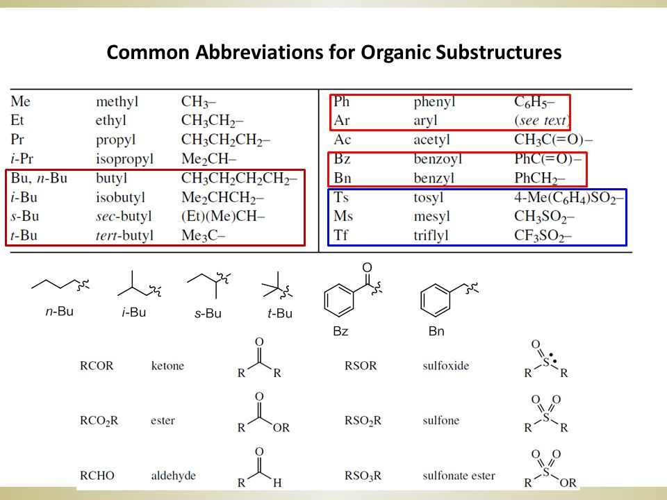 Common Abbreviations for Organic Substructures