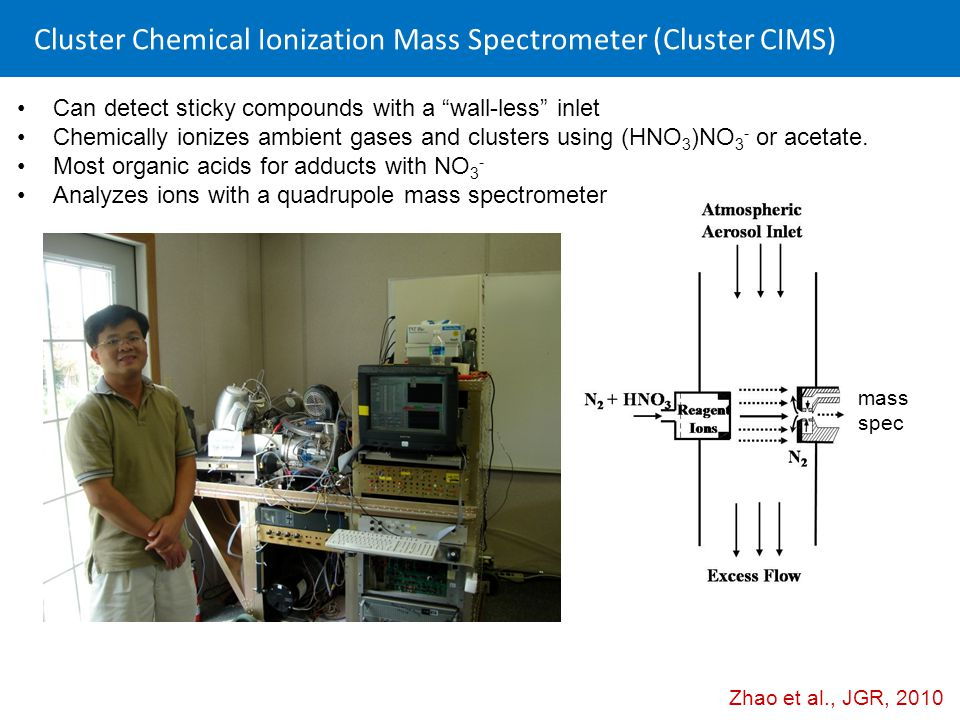 Cluster Chemical Ionization Mass Spectrometer (Cluster CIMS) Can detect sticky compounds with a wall-less inlet Chemically ionizes ambient gases and clusters using (HNO 3 )NO 3 - or acetate.