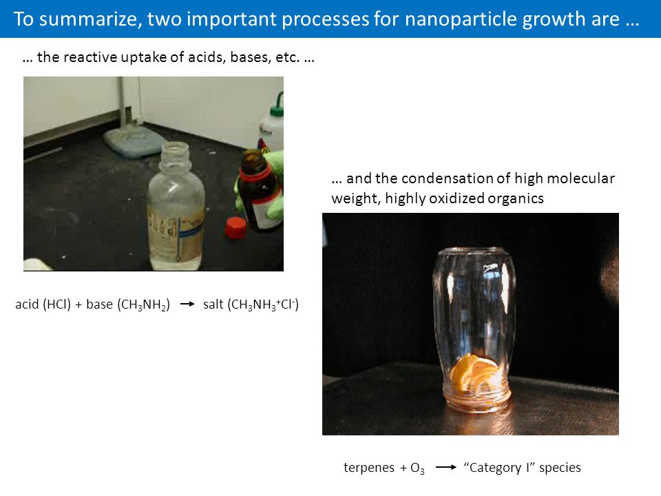 To summarize, two important processes for nanoparticle growth are … terpenes + O 3 Category I species acid (HCl) + base (CH 3 NH 2 ) … and the condensation of high molecular weight, highly oxidized organics salt (CH 3 NH 3 + Cl - ) … the reactive uptake of acids, bases, etc.