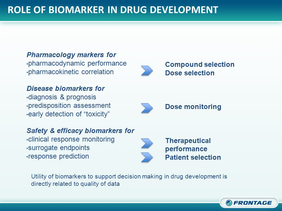 CORPORATE OVERVIEW BIOMARKER ASSAY CATEGORIES Biomarker levels determined using a 'reference standard' (i.e., calibration curve) –Reference standard needs to be representative of analyte Biomarker levels determined using a 'reference standard' (i.e., calibration curve) –Reference standard needs to be representative of analyte Biomarker levels are determined without using a reference standard (i.e., calibrators)–Reference material is not available, or–Not representative of test samples Definitive Quantitative Relative Quantitative Quasi- Quantitative Qualitative Continuous Analytical Response Categorical Response