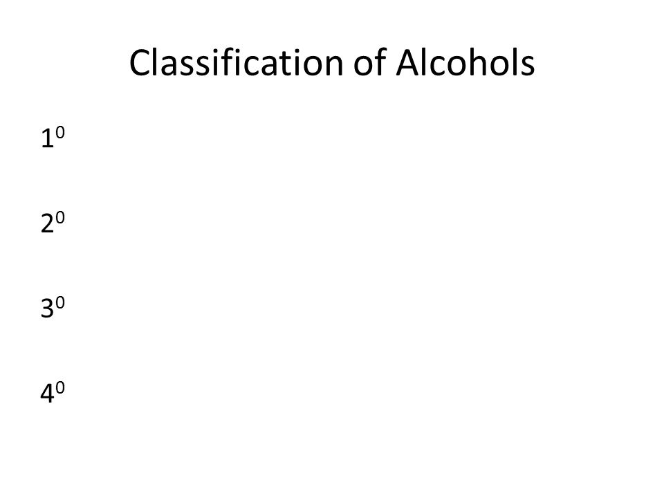 Classification of Alcohols 1020304010203040