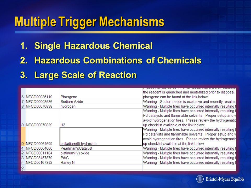 Multiple Trigger Mechanisms 1.Single Hazardous Chemical 2.Hazardous Combinations of Chemicals 3.Large Scale of Reaction