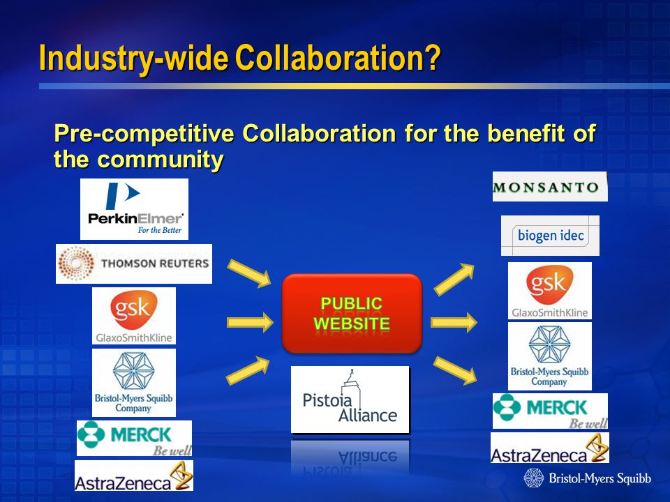 Industry-wide Collaboration? Pre-competitive Collaboration for the benefit of the community