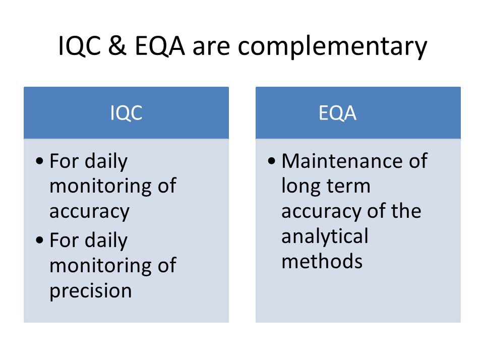 IQC & EQA are complementary IQC For daily monitoring of accuracy For daily monitoring of precision EQA Maintenance of long term accuracy of the analytical methods