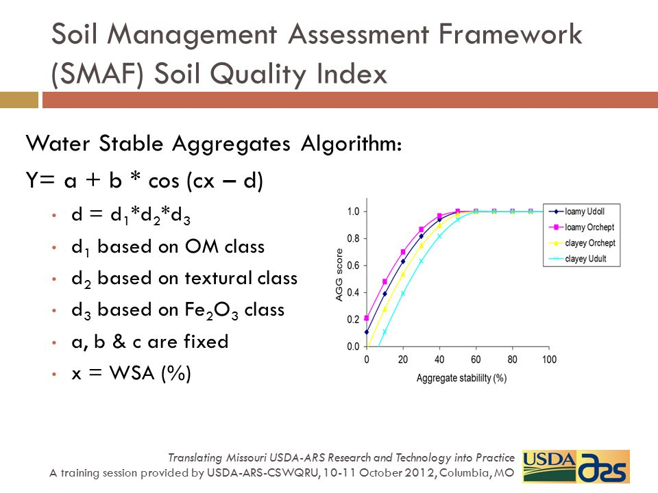 Soil Management Assessment Framework (SMAF) Soil Quality Index Translating Missouri USDA-ARS Research and Technology into Practice A training session provided by USDA-ARS-CSWQRU, 10-11 October 2012, Columbia, MO pH Algorithm: Y = a * exp ((-(x-b) 2 ) / 2*c 2 ) a = 1 (fixed) b = optimum pH § c = pH range § x = pH § crop dependent