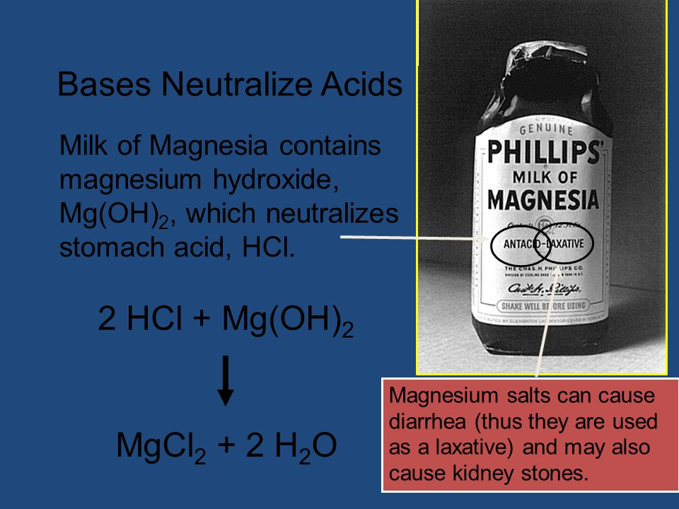 Bases Neutralize Acids Milk of Magnesia contains magnesium hydroxide, Mg(OH) 2, which neutralizes stomach acid, HCl.