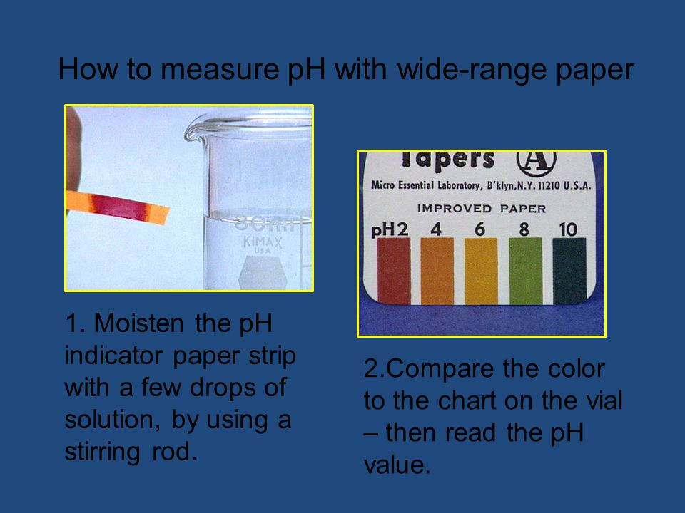How to measure pH with wide-range paper 1.