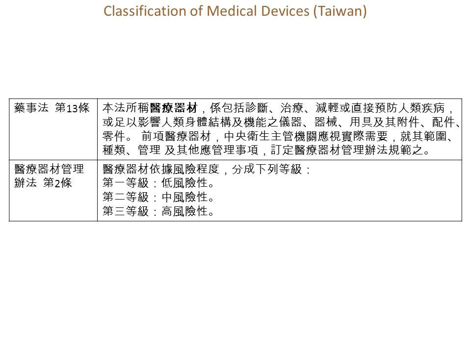 Classification of Medical Devices (Taiwan) 藥事法 第 13 條本法所稱醫療器材,係包括診斷、治療、減輕或直接預防人類疾病, 或足以影響人類身體結構及機能之儀器、器械、用具及其附件、配件、 零件。 前項醫療器材,中央衛生主管機關應視實際需要,就其範圍、 種類、管理 及其他應管理事項,訂定醫療器材管理辦法規範之。 醫療器材管理 辦法 第 2 條 醫療器材依據風險程度,分成下列等級: 第一等級:低風險性。 第二等級:中風險性。 第三等級:高風險性。