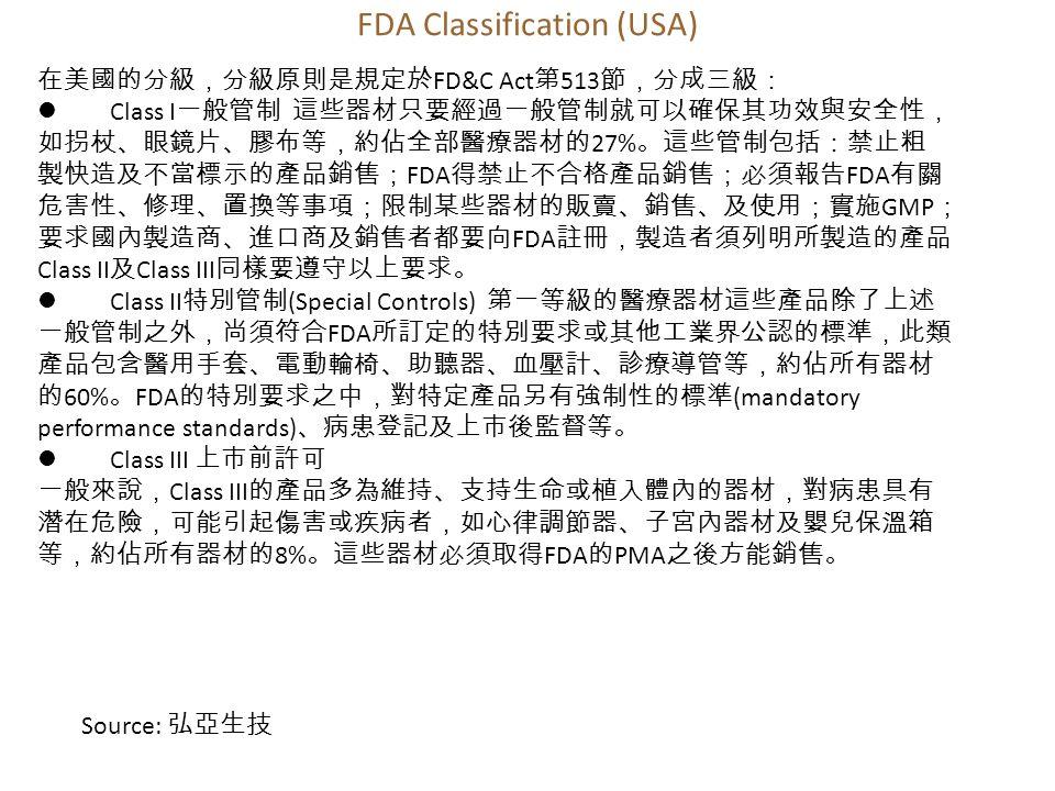 FDA Classification (USA) 在美國的分級,分級原則是規定於 FD&C Act 第 513 節,分成三級: Class I 一般管制 這些器材只要經過一般管制就可以確保其功效與安全性, 如拐杖、眼鏡片、膠布等,約佔全部醫療器材的 27% 。這些管制包括:禁止粗 製濫造及不當標示的產品銷售; FDA 得禁止不合格產品銷售;必須報告 FDA 有關 危害性、修理、置換等事項;限制某些器材的販賣、銷售、及使用;實施 GMP ; 要求國內製造商、進口商及銷售者都要向 FDA 註冊,製造者須列明所製造的產品。 Class II 及 Class III 同樣要遵守以上要求。 Class II 特別管制 (Special Controls) 第一等級的醫療器材這些產品除了上述 一般管制之外,尚須符合 FDA 所訂定的特別要求或其他工業界公認的標準,此類 產品包含醫用手套、電動輪椅、助聽器、血壓計、診療導管等,約佔所有器材 的 60% 。 FDA 的特別要求之中,對特定產品另有強制性的標準 (mandatory performance standards) 、病患登記及上市後監督等。 Class III 上市前許可 一般來說, Class III 的產品多為維持、支持生命或植入體內的器材,對病患具有 潛在危險,可能引起傷害或疾病者,如心律調節器、子宮內器材及嬰兒保溫箱 等,約佔所有器材的 8% 。這些器材必須取得 FDA 的 PMA 之後方能銷售。 Source: 弘亞生技