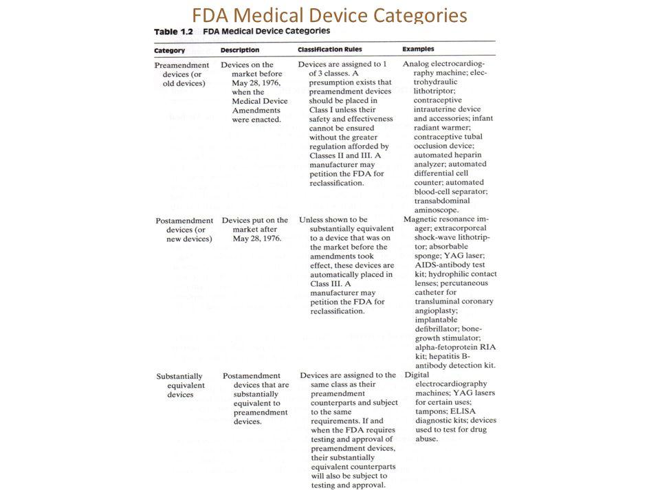 FDA Medical Device Categories