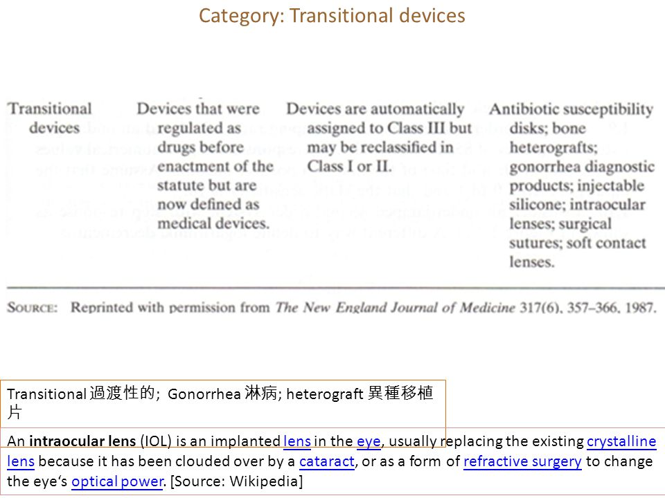 Category: Transitional devices Transitional 過渡性的 ; Gonorrhea 淋病 ; heterograft 異種移植 片 An intraocular lens (IOL) is an implanted lens in the eye, usually replacing the existing crystalline lens because it has been clouded over by a cataract, or as a form of refractive surgery to change the eye's optical power.